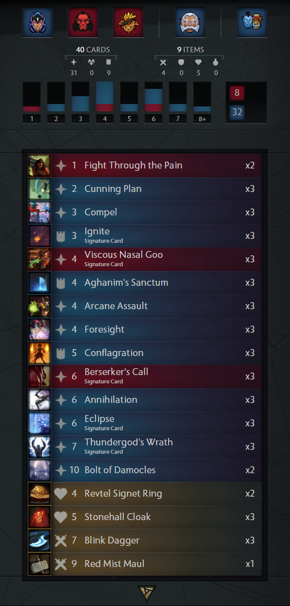 Red Blue Artifact Deck