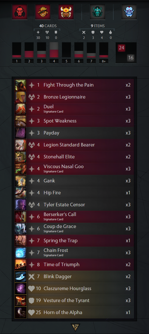 Red Black Artifact Deck